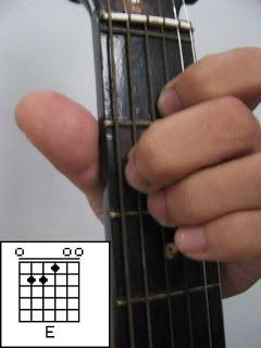 cach-bam-hop-am-guitar-mi-truong