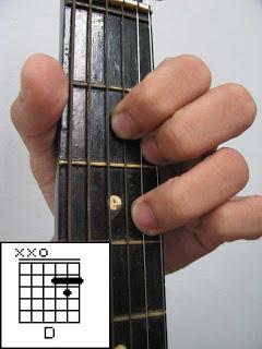 cach-bam-hop-am-guitar-re-truong