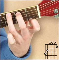cach-bam-hop-am-guitar-Sol7
