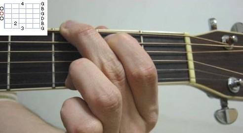 cach-bam-hop-am-guitar-sol-truong