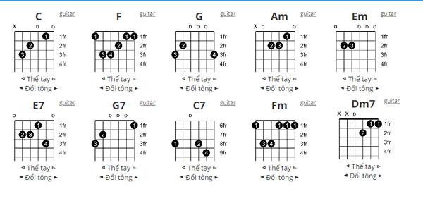 hop-am-guitar-anh-nang-cua-anh