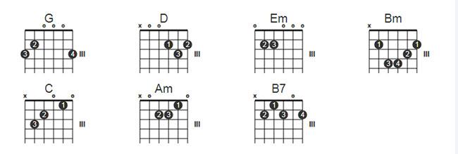 hop-am-guitar-em-gai-mua-huong-tram