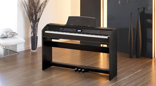 huong-dan-su-dung-dan-piano-dien