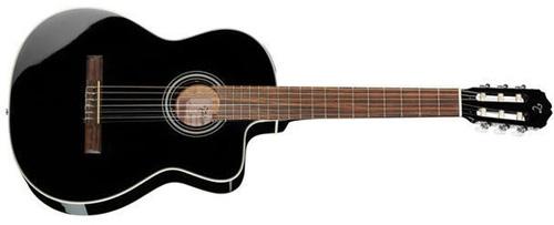 Kết quả hình ảnh cho đàn guitar