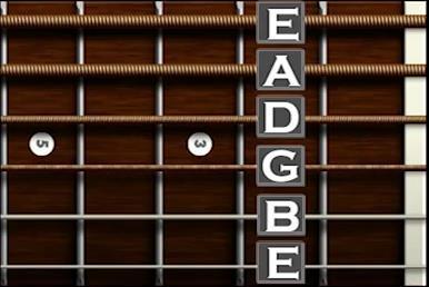 nốt nhạc trên đàn guitar