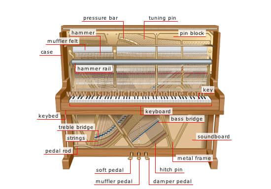 mua dan piano cu va nhung lo lang