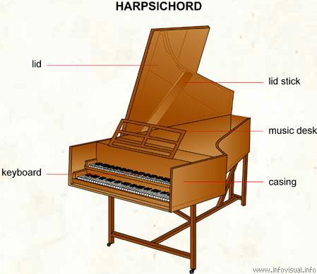 lich su cua cay dan piano acoustic