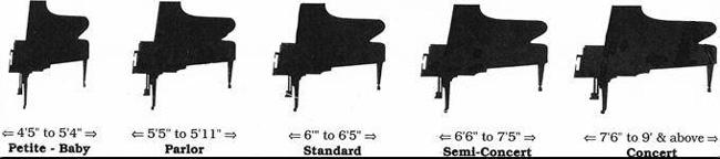 phan-biet-cac-loai-dan-piano-co