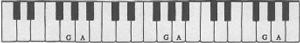 cac-not-nhac-tren-dan-piano