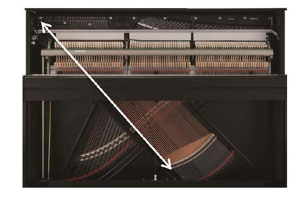 chieu dai day dan piano kawai nd-21