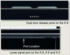 thong so piano kawai k8