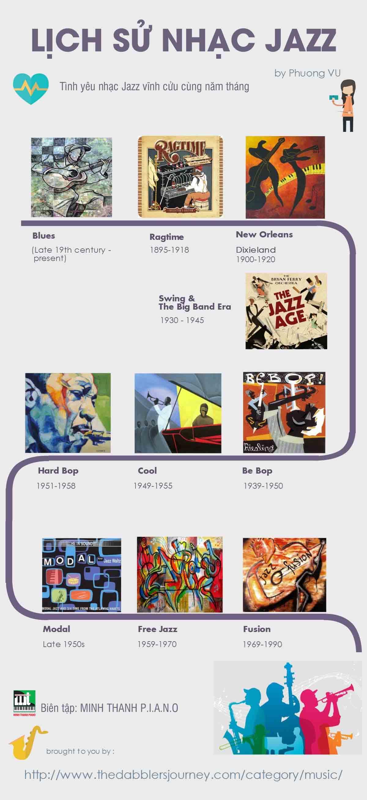 infographic lich su nhac jazz