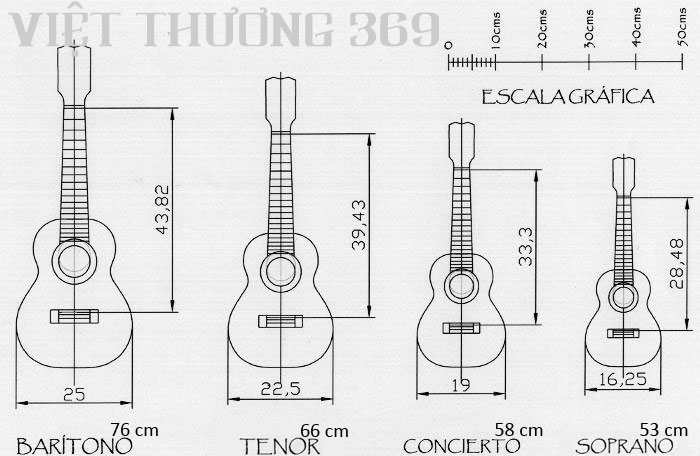 kich-thuoc-dan-ukulele