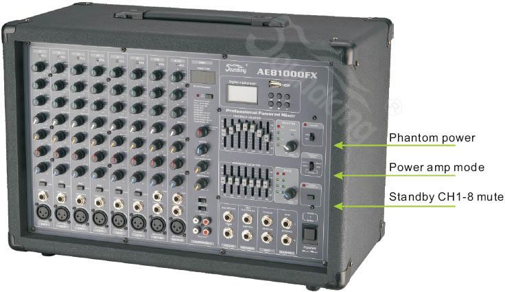 Tìm hiểu về power mixer